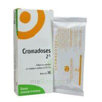 Cromadoses 2 Pour Cent, Collyre En Solution En Récipient Unidose à TOULOUSE